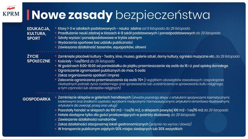 Nowe zasady bezpieczeństwa 7.11.2020.jpeg