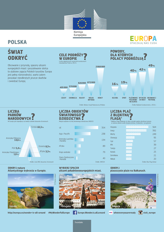 Infographic-POLAND-PL-1.jpeg