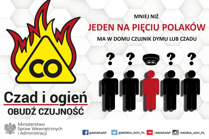 Infografika Czad i Ogien (2).png